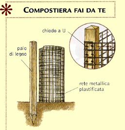 Tieni da parte gli scarti vegetali for Costruire compostiera